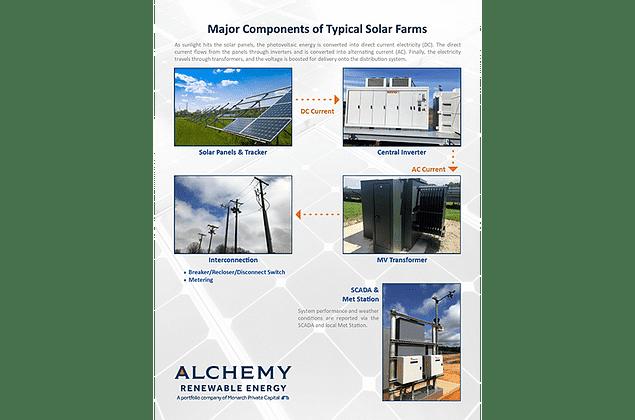 solar-farm-components